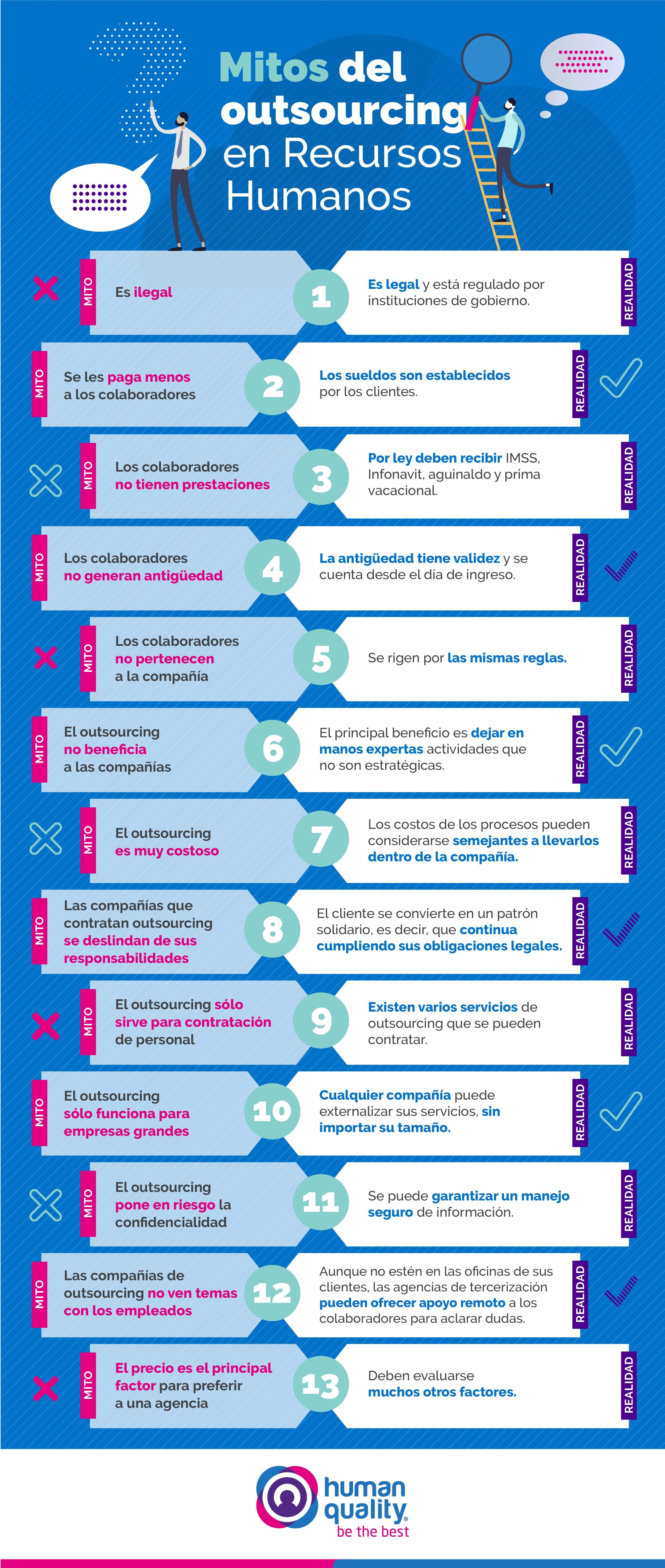HQ-Infografia-Mitos del outsourcing en Recursos Humanos